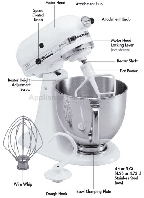 Parts for KSM95WH   Kitchenaid   Mixers