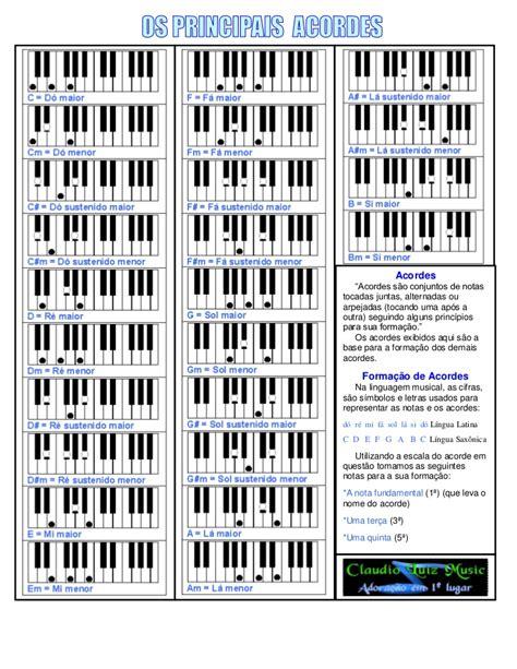 imagenes musicales con niños acordes para teclado