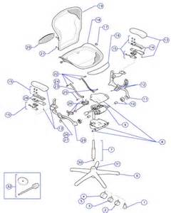 Office Chair Explodes Kills Boy Lazy Boy Chair Parts Diagram Lazy Free Engine Image For
