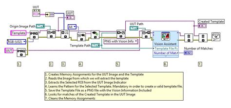 color pattern matching labview create vision template from an image in labview