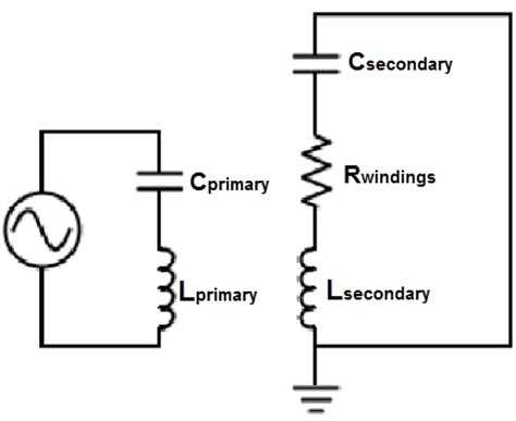 weakly coupled inductors introduction to electronics