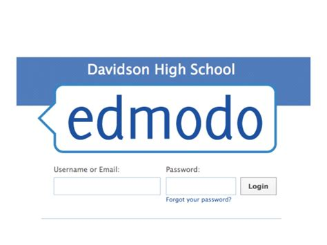 edmodo features edmodo new features