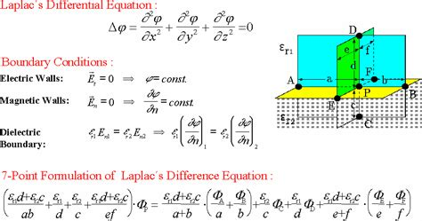 capacitor en laplace laplace for capacitor 28 images laplace transform exles part 1 electrical4u capacitor in
