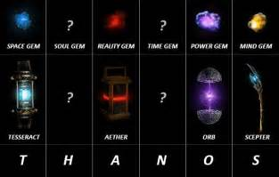 Infinity Gems What We About Thor Ragnarok So Far And One Big Guess