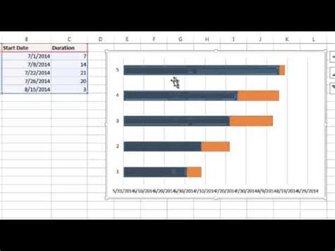 qt tutorial exles how to create a progress gantt chart in excel 2010
