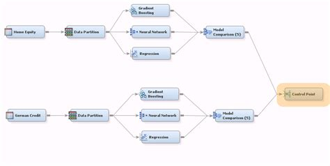 logic diagram network free wiring diagrams