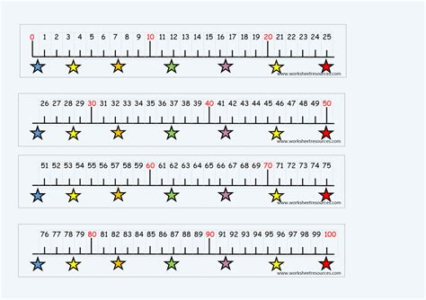 Find 100 Free Search Results For Printable 100 Numberline Calendar 2015