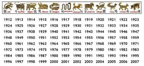 Astrologie Calendrier Votre Personnalit 233 Selon Votre Signe Chinois Wepost