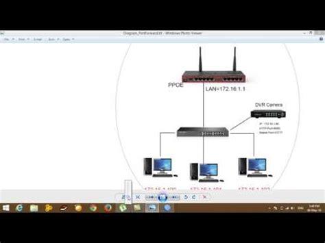mikrotik port forwarding mikrotik winbox access anywhere 2 port forward doovi