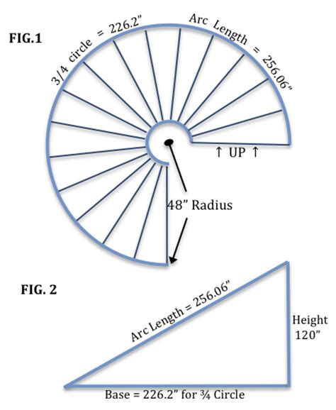circular stair design calculator curved staircase dimensions www pixshark com images