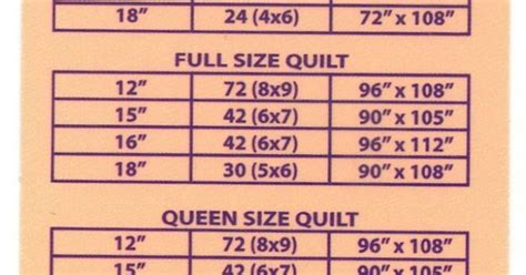 Standard Quilt Size by Quilting Chart Number And Size Of Blocks To Get Different