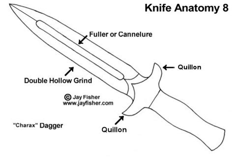 parts of knives knife anatomy parts names by fisher