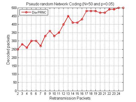 resistor network matlab random resistor network matlab 28 images 25 best ideas about karate club on karate karate