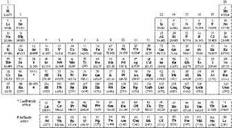 periodic table coloring activity periodic table coloring worksheet davezan