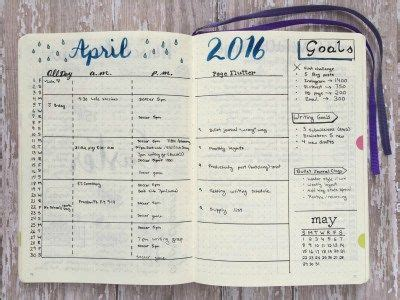 monthly layout bullet journal 10 monthly layouts to simplify your life each day your