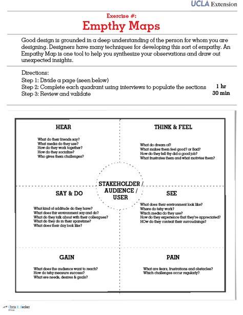 design thinking empathy exercise design thinking ux workshop product exercises on behance