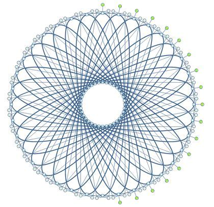 spirograph pattern software 1000 images about spirograph on pinterest mandalas