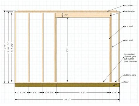 Framing Shed Door by Shed Doors