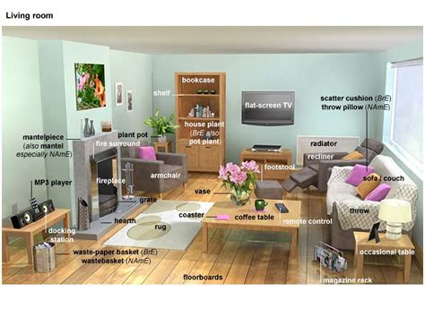 living room noun definition pictures pronunciation and