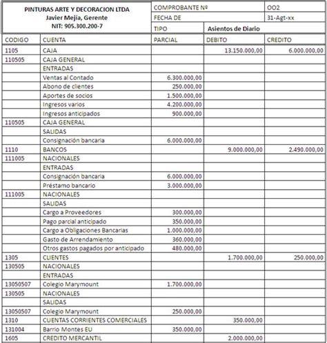 ejemplo libro diario contabilidad ejemplo de contabilidad libro diario