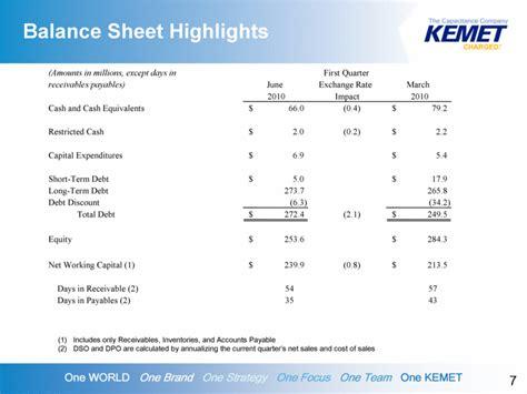 sle of balance sheet kemet corp form 8 k ex 99 2 july 28 2010