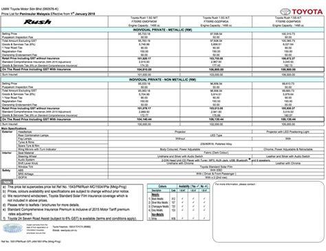 toyota price list 2016 5349 cloudhax article