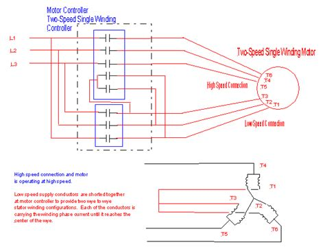 sizing supply conductors for two speed single winding induction motors a pdh course for