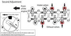 83 toyota pickup wiring diagram get free image about