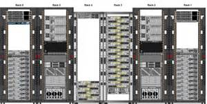 Data Center Floor Plan 301 Moved Permanently