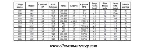 capacitor para motor de 1 3 hp motor para condensador totalmente cerrado 208 230v hp 1 3 rpm 1075 60hz 1 8a capacitor 7 5 mfd