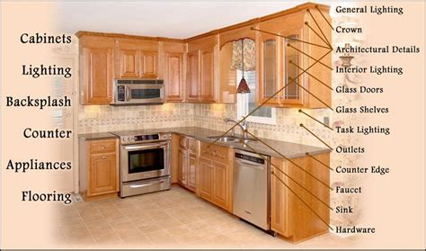 how do you hang kitchen cabinets how to hang kitchen cabinets