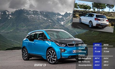 Elektroauto Versicherung by Kfz Versicherung Elektroauto Alle Elektroautos Im Vergleich