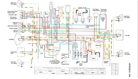 1980 kawasaki kz 440 igniter wiring diagram kz gsmportal co