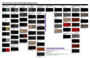Chevrolet Dealer Code List 2015 Gm Paint Codes Autos Post