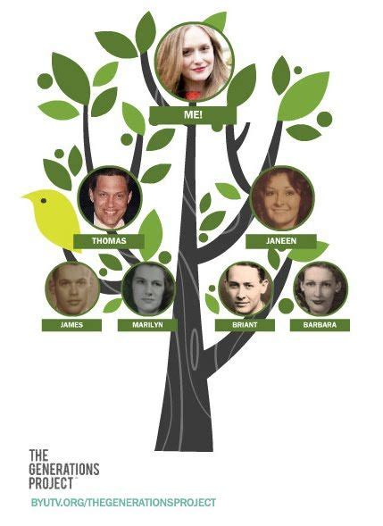 memory keeping free family tree template family trees template