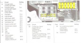Vauxhall Corsa Fuse Box Diagram Vauxhall Corsa Fuse Box Get Free Image About Wiring Diagram