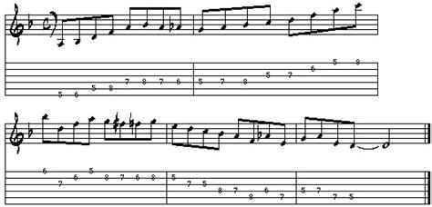 tutorial gitar jazz jazz bebop pada minor 7 chord cara belajar gitar cepat