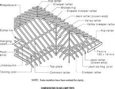 Hip And Valley Roof Framing Cross Hip Roof Top Roof Ceiling Designs