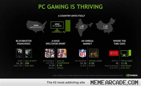 Pc Gamer Meme - pc gamer meme pictures to pin on pinterest pinsdaddy