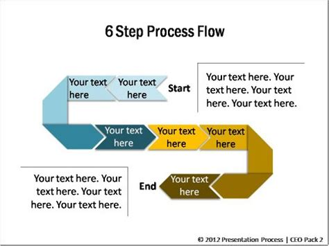 process map template powerpoint powerpoint process linear from ceo pack 2