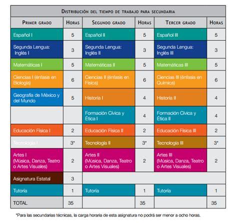 Calendario Escolar Ucm 2016 Mapa Curricular