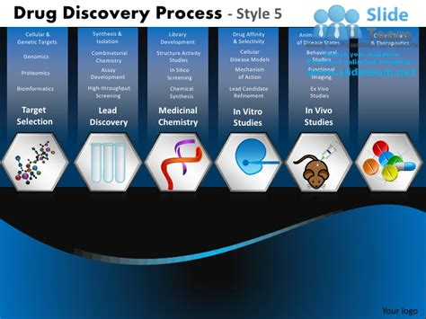 powerpoint themes slideshare drug discovery process style 5 powerpoint presentation