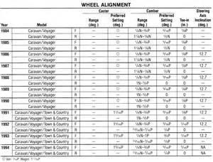 Truck Wheel Alignment Specs Wheel Alignment Specs Gmc