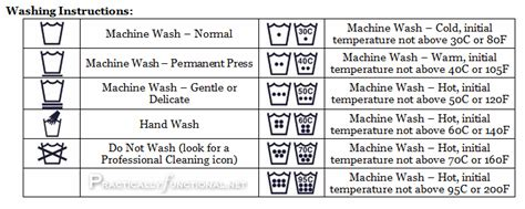 printable laundry directions laundry icons and their meanings printable