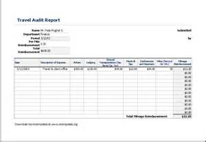 Software Audit Template by Business Travel Audit Report For Excel Excel Templates