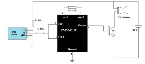 microcontroller based home security system using gsm and