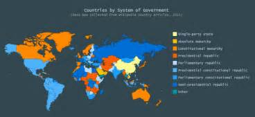 us government map data anychart choose right chart type for data visualization