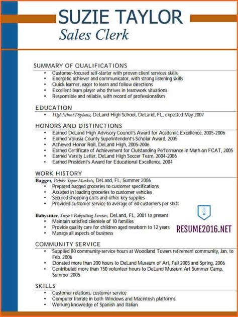 Excellent Resumes by 6 Excellent Resume Sles 2016 Budget Template Letter
