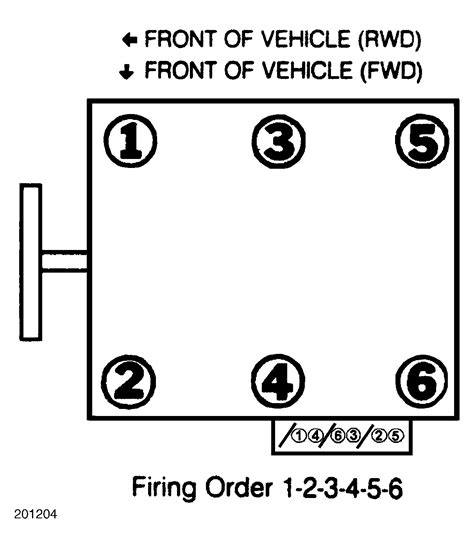 85 chevy 350 firing order http www pic2fly 85 chevy