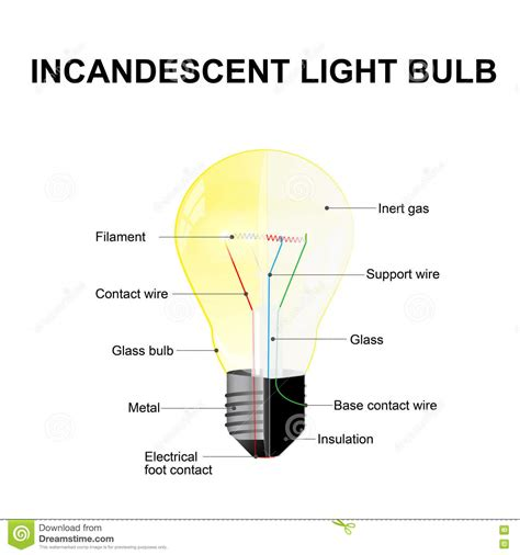 led light bulb parts crboger light bulb parts how do led light bulb